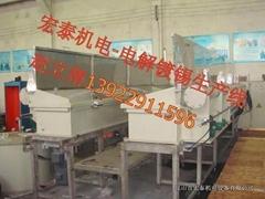 电镀机(电解镀锡生产线) 国内首创