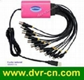 Wholesale 4 & 8 chs D1 realtime USB DVR card
