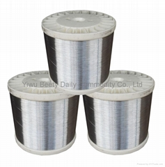 Galvanized Wire/Stainless Steel Wire