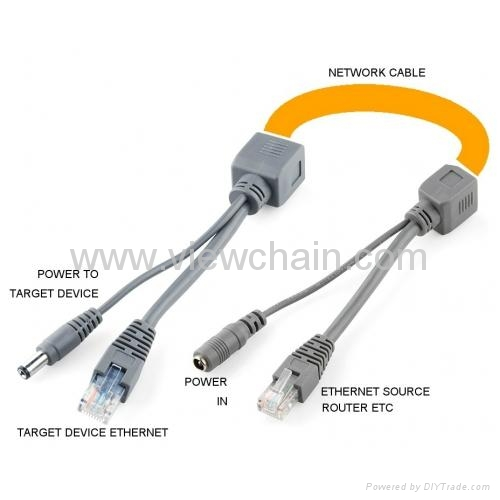 how to connect pigtail cable to ethernet point