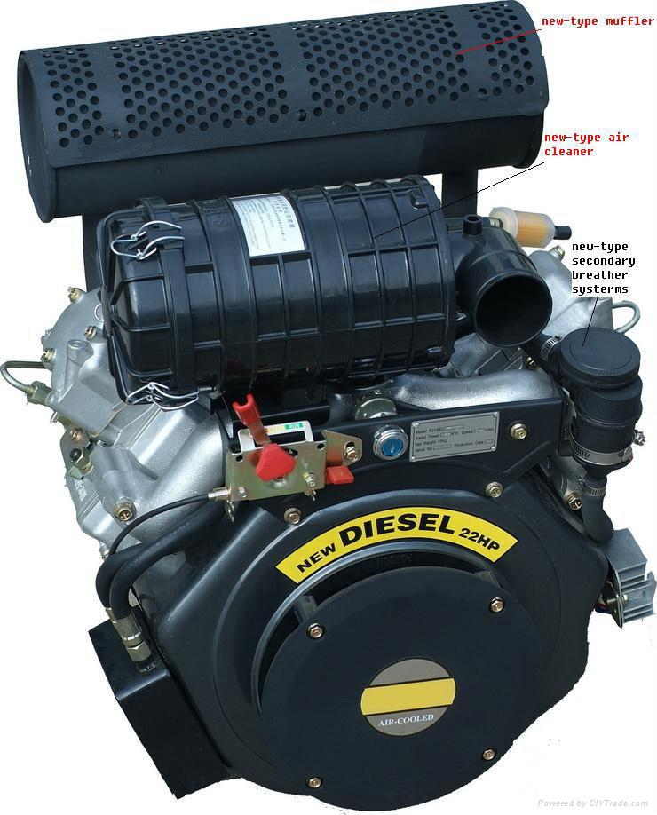 22hp V-twin Cylinder Air-cooled Diesel Engine