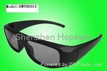 圓偏光3D眼鏡