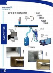 上海中央空调清洗