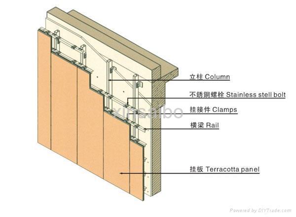Wall Panel Compact Laminate Board Bozio China