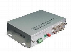 fiber Video/Audio/Data Optical Transceiver