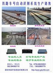 铁路车号自动识别系统