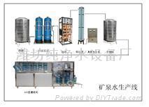 礦泉水設備 1