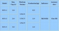 Electronic Floor Scale (SCS Model) 2