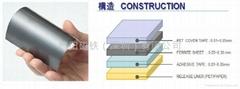 NFC用鐵氧體磁膜