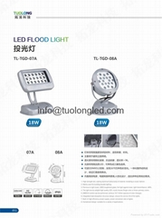 18W 36W New led flood light,ourdooor led light