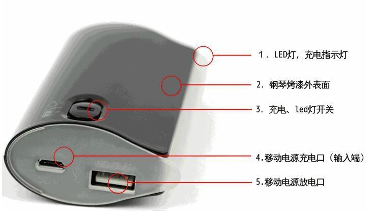 Belt light Portable Power Bank Charger 4