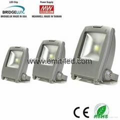 New Type LED Flood Light led backpack floodlight sensor floodlight