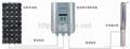太阳能直流潜水泵系统 SCR600 1