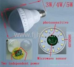 白光LED雷達感應燈泡