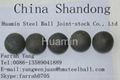 Huamin Forged Mill Ball 1