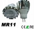 Wholesale 12V MR11 LED Spotlight bulb