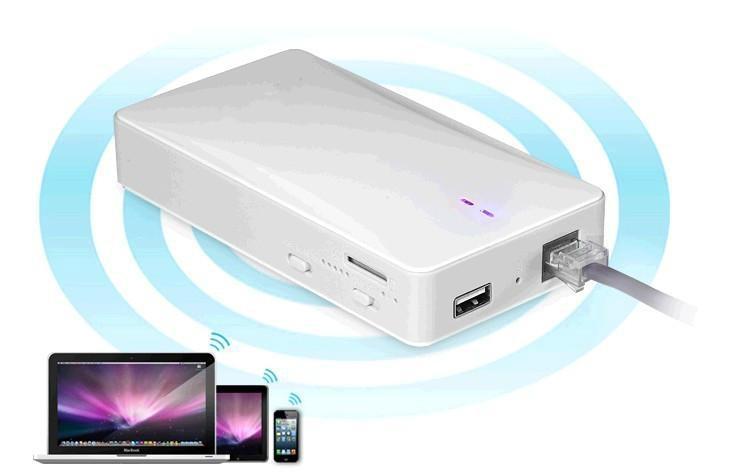 4G LTE Router Mobile WiFi 4