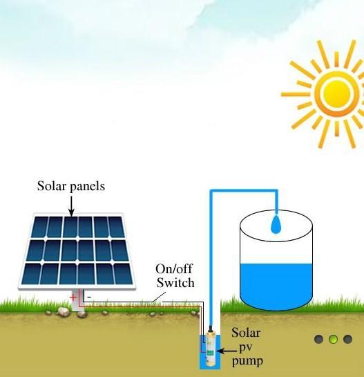 solar fountain water pump 12v 3