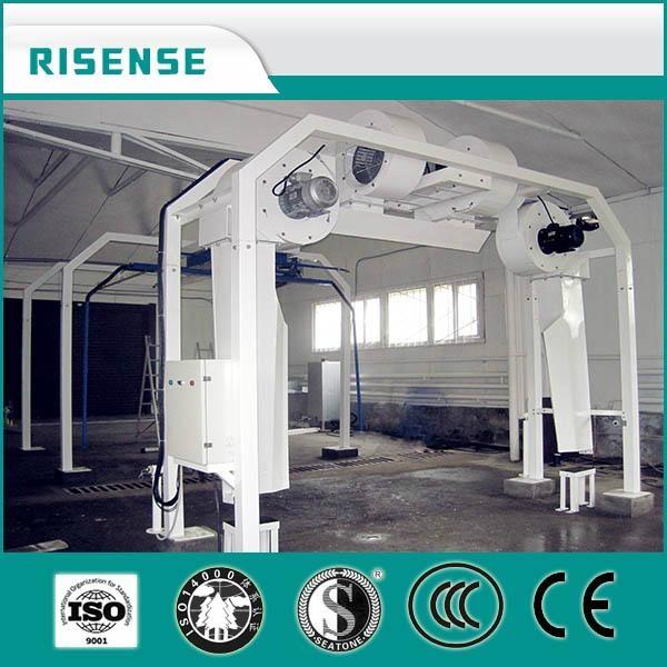 Car Wash Equipment Manufacturing Companies