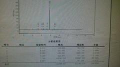 cyclohexyl methyl bromid