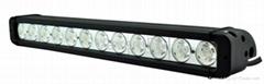 Car LED bars