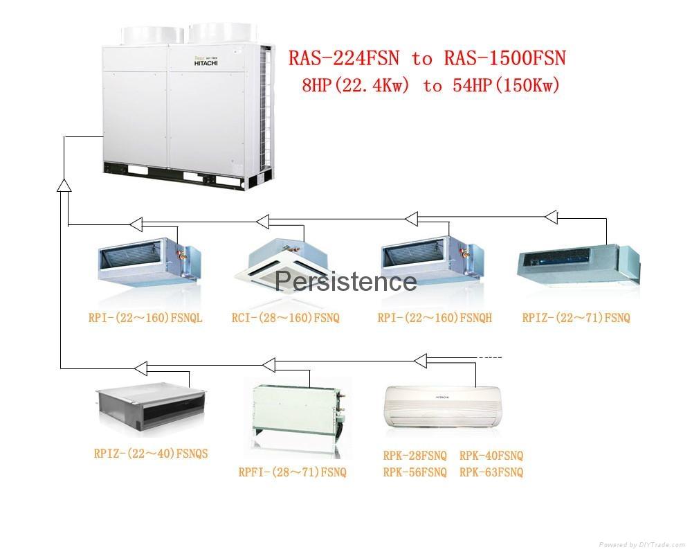 Hitachi Energy Saving Vrf Air Conditioner Ras Fsnq