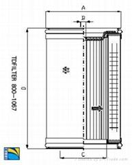 HCY0105FKP8Z沖洗濾芯