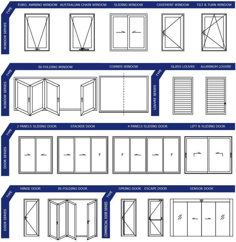Aluminium clad wood window superb china manufacturer for Window manufacturers