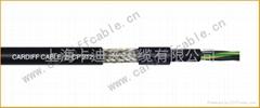 柔性PUR双护套屏蔽控制电缆