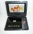 Swivel PDVD with Analog TV Game MPEG4 USB  5