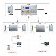 HLC-13數字三(五)方電梯無線對講專用主機