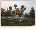 theme park rides samba balloon