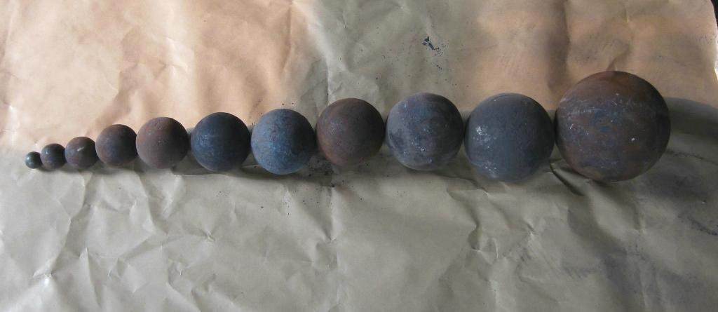 Forged Grinding Steel Balls 4