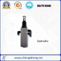 Limit Va  e for Hydraulic System and