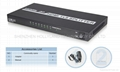 8-channel 1080p full HD HDMI signal output HDMI splitter 4