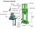 Electric Pressure Drop Testing Equipment 3