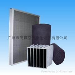 密褶活性炭过滤器
