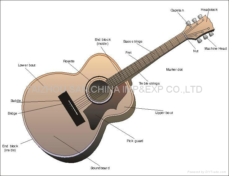 Acoustic Toy Guitar 1