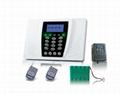 Inner-antenna Burglar Wireless Home