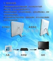 无线数字电视机顶盒天线