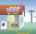 屋頂太陽能電池板光伏發電系統