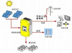 集中式應急光伏電源系統構成