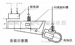 RCYB系列懸挂式永磁除鐵器