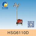SFW6110D全方位自动泛光工作灯 1