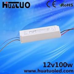 PVC rainproof model 12V 8.3A