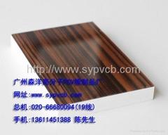 pvc復合傢具專用板