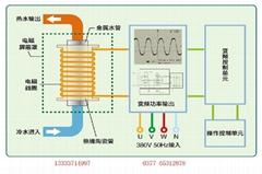 电镀厂专用热水炉
