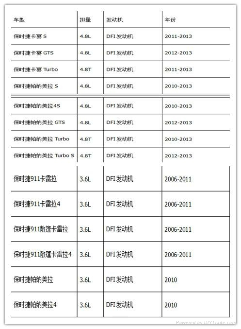 保時捷卡宴4.8 正時工具 3