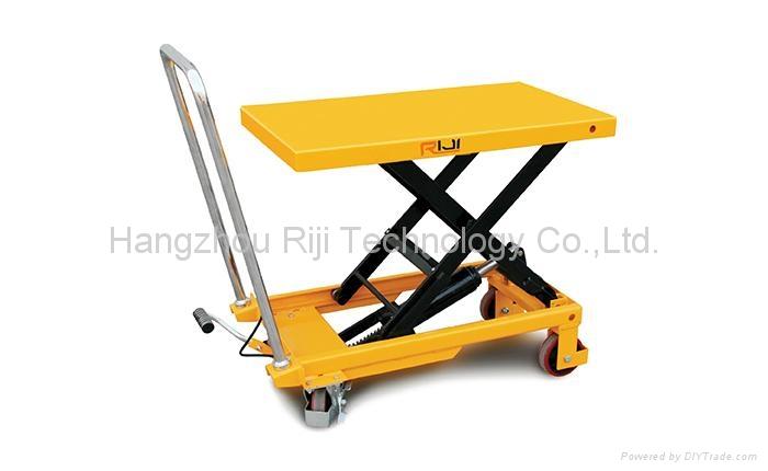 Lift Table 1