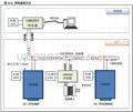 UID828智能I/O模块 CAN总线协议 CAN组网 2